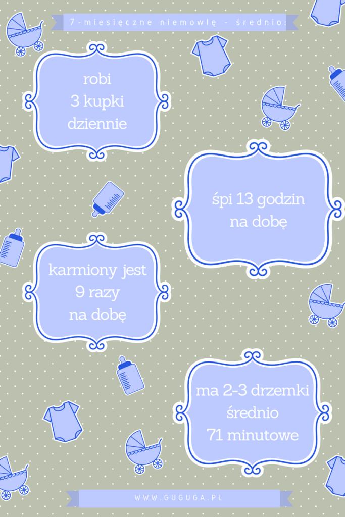 plan dnia niemowlaka
